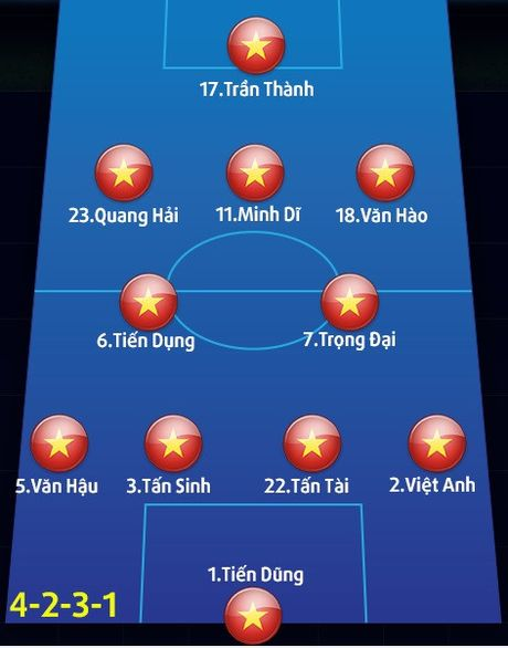 Truc tiep U19 Viet Nam 0-0 U19 Bahrain: Trong Dai canh cao doi thu - Anh 4