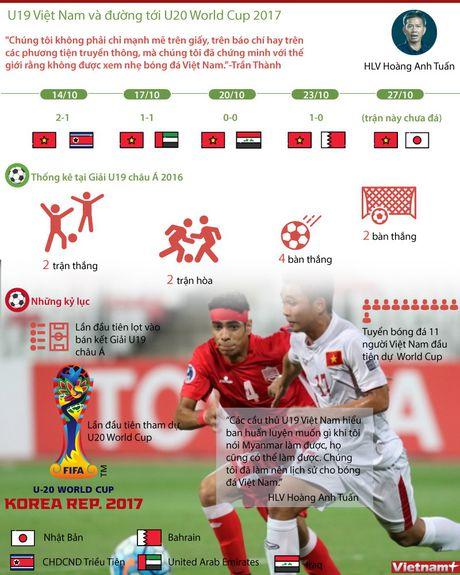 U19 Viet Nam va duong toi U20 World Cup 2017 - Anh 1