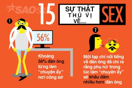 15 su that thu vi ve 'chuyen ay' ma ban khong tuong tuong duoc - Anh 1