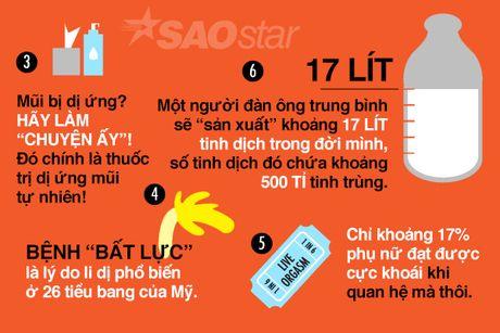 15 su that thu vi ve 'chuyen ay' ma ban khong tuong tuong duoc - Anh 2