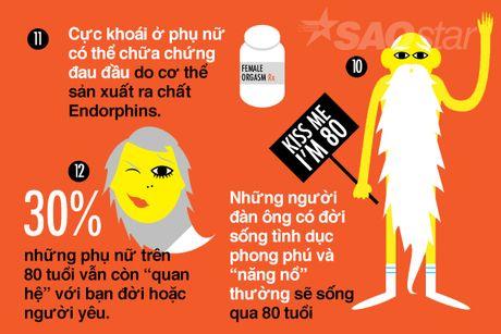 15 su that thu vi ve 'chuyen ay' ma ban khong tuong tuong duoc - Anh 4