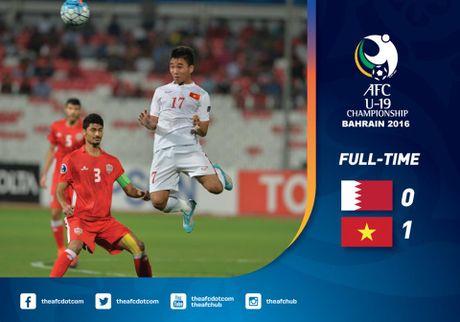 Nhung khoanh khac 'don tim' cua U.19 Viet Nam o tran thang U.19 Bahrain - Anh 1
