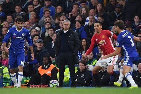 MU thiet don thiet kep sau tran thua Chelsea - Anh 2