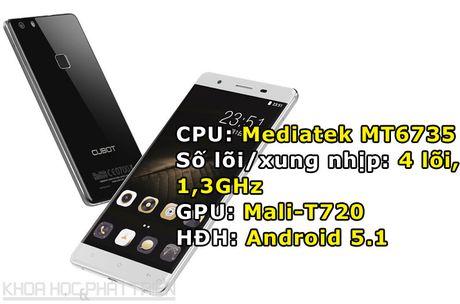Smartphone 2 mat kinh, RAM 3 GB, gia gan 3 trieu dong - Anh 1