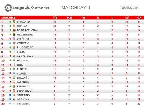 Real Madrid 2-1 Bilbao: Ronaldo im lang, Morata len tieng, Real doc chiem ngoi dau - Anh 3
