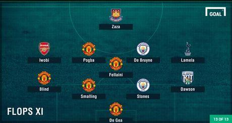 Man Utd 'nhuom do' doi hinh te nhat vong 9 Premier League - Anh 4