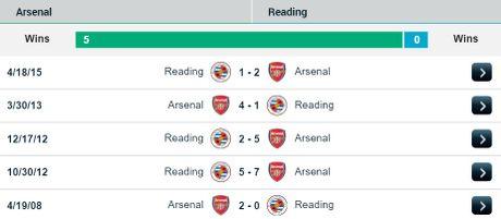 01h45 ngay 26/10, Arsenal vs Reading: Ban dap cho tuan moi thanh cong - Anh 3