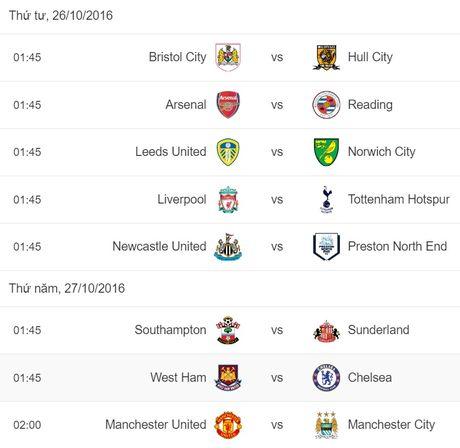 01h45 ngay 26/10, Arsenal vs Reading: Ban dap cho tuan moi thanh cong - Anh 4