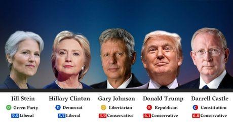 Cuoc dua vao Nha Trang khong chi co Clinton, Trump - Anh 1