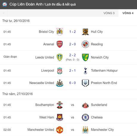 Sao tre lap cu dup nho tien dao kien thiet, Arsenal vao tu ket Cup Lien Doan - Anh 4
