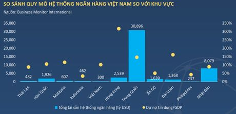 Ky 1: Cho pha san ngan hang se tac dong the nao den cuc dien thi truong? - Anh 3