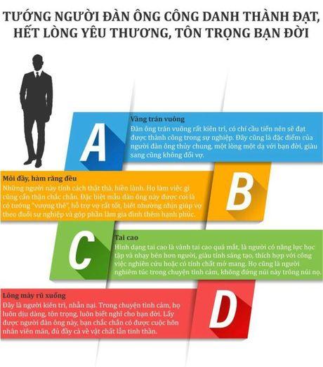 Tuong dan ong cong danh thanh dat, het long yeu thuong, ton trong ban doi - Anh 1