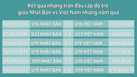 BLV Quang Huy: 'Viet Nam ngai Nhat Ban nhat chau A' - Anh 3