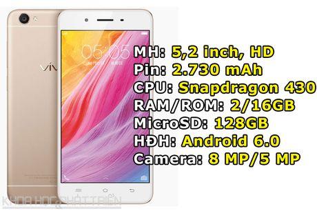 Smartphone thiet ke dep cua Vivo len ke tai Viet Nam - Anh 1