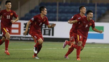 U19 Viet Nam choi thu bong da toan tinh va trang kiet - Anh 1