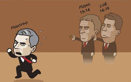 Biem hoa 24h: Van Gaal, Moyes du do Mourinho gia nhap 'hoi thuoc ngu' - Anh 3