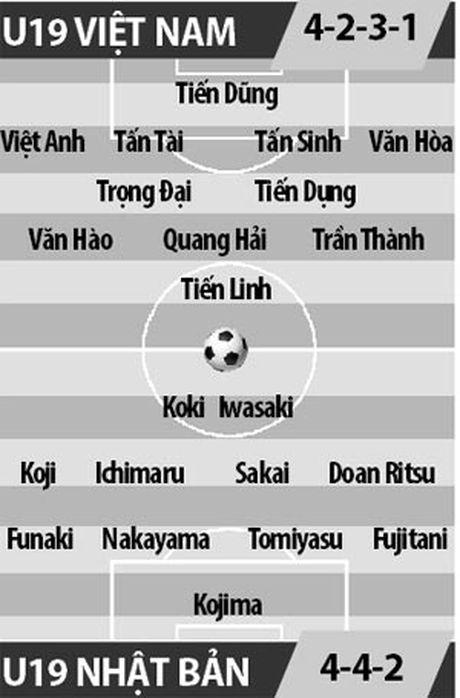 Nhan dinh, du doan ket qua U19 Viet Nam vs U19 Nhat Ban (23h15) - Anh 2