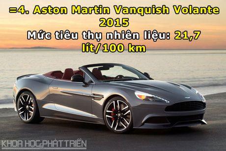 Top 10 xe mui tran ngon nhien lieu khung khiep nhat the gioi - Anh 5