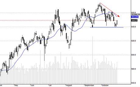 Blog chung khoan: Co hoi trading - Anh 1