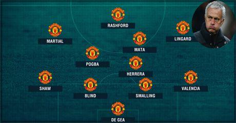 MU can thay doi: Gat Ibra, dung Rooney hoac Mata - Anh 2