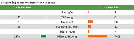 U19 Viet Nam kem toan dien truoc Nhat Ban - Anh 2