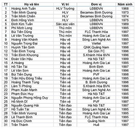 VFF ket hop 2 lua U19 lam nong cot U22 Viet Nam - Anh 1