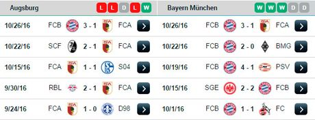 20h30 ngay 29/10, Augsburg vs Bayern Munich: Hum xam giuong oai - Anh 3