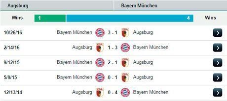 20h30 ngay 29/10, Augsburg vs Bayern Munich: Hum xam giuong oai - Anh 4