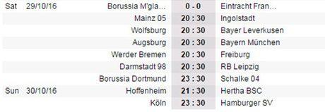20h30 ngay 29/10, Augsburg vs Bayern Munich: Hum xam giuong oai - Anh 5
