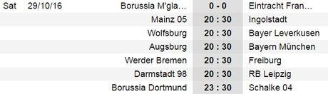 23h30 ngay 29/10, Dortmund vs Schalke: Dai chien vung Ruhr - Anh 4