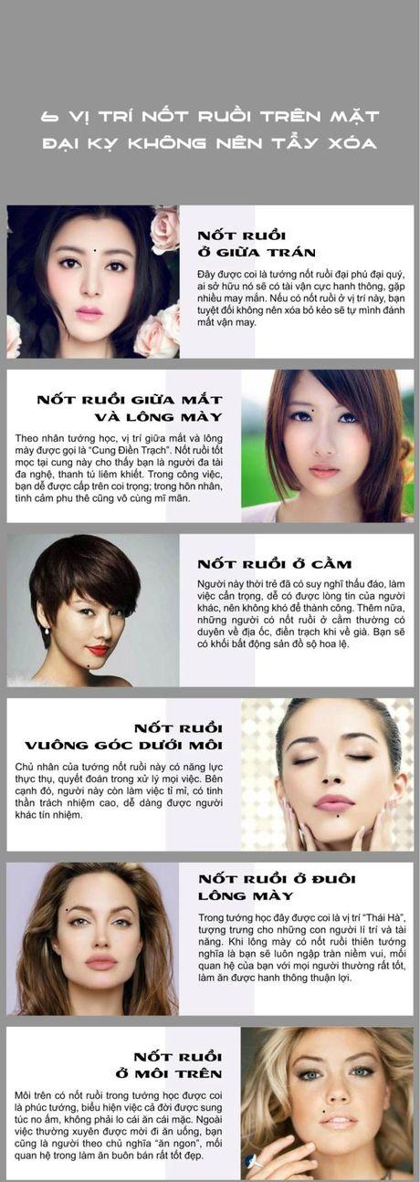 6 vi tri not ruoi tren mat nguoi phu nu 'dai ky' khong nen tay xoa - Anh 1