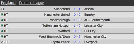Tottenham hoa Leicester 1-1, Man City thang West Brom 4-0 - Anh 8