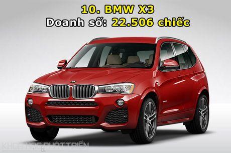 Top 10 xe SUV va crossover hang sang ban chay nhat the gioi - Anh 10