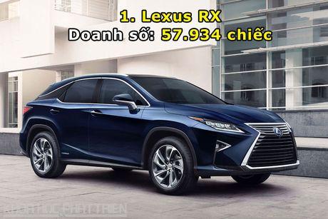Top 10 xe SUV va crossover hang sang ban chay nhat the gioi - Anh 1