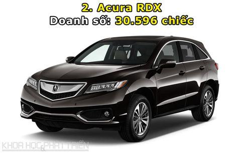 Top 10 xe SUV va crossover hang sang ban chay nhat the gioi - Anh 2
