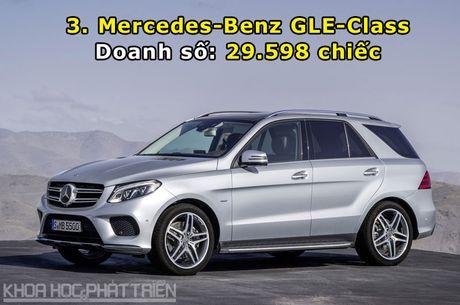 Top 10 xe SUV va crossover hang sang ban chay nhat the gioi - Anh 3