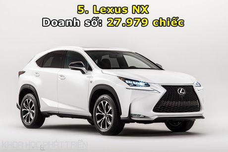 Top 10 xe SUV va crossover hang sang ban chay nhat the gioi - Anh 5