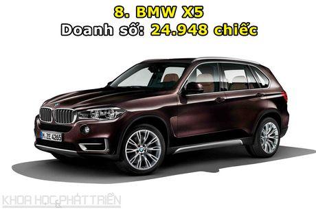 Top 10 xe SUV va crossover hang sang ban chay nhat the gioi - Anh 8