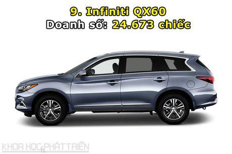 Top 10 xe SUV va crossover hang sang ban chay nhat the gioi - Anh 9