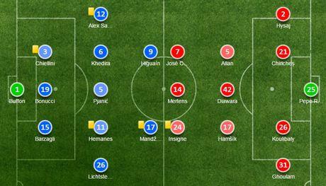 Higuain ghi ban khi gap doi bong cu, Juventus tiep tuc bay cao tai Serie A - Anh 2