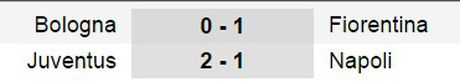 Higuain ghi ban khi gap doi bong cu, Juventus tiep tuc bay cao tai Serie A - Anh 3