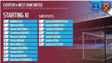 Chi tiet Everton - West Ham: Hiep 2 tung bung (KT) - Anh 11