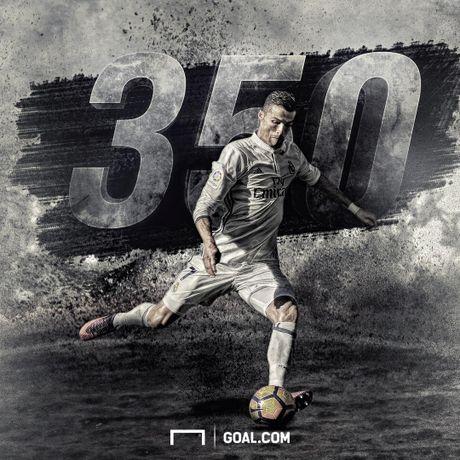Ronaldo sut tung luoi tat ca doi thu o La Liga - Anh 1