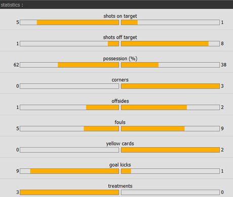 Nice 4-1 Nantes: Balotelli choi hay nhat tran - Anh 5