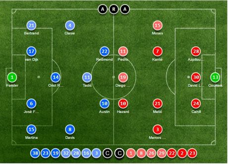 Costa lap sieu pham, Chelsea 'nhe nhang' danh bai Southampton - Anh 4