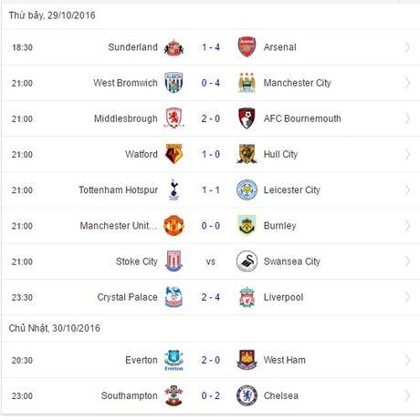 Costa lap sieu pham, Chelsea 'nhe nhang' danh bai Southampton - Anh 5