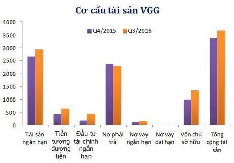 May Viet Tien dat 5.660 ty dong doanh thu sau 9 thang, loi nhuan vuot 12% ke hoach ca nam - Anh 2
