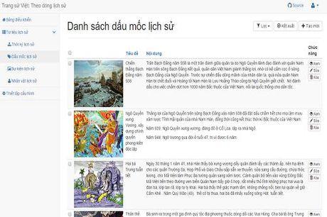 Da Nang: Hoc sinh hao hung hoc lich su nho phan mem - Anh 5