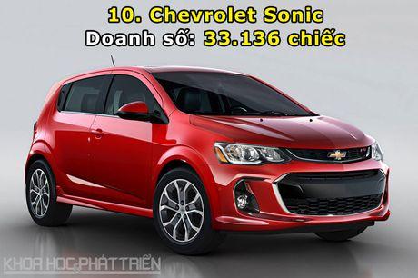 Top 10 xe hatchback va wagon ban chay nhat the gioi - Anh 10