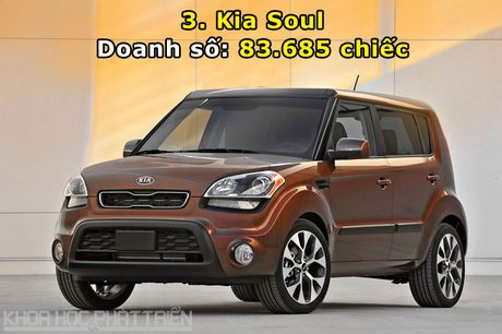Top 10 xe hatchback va wagon ban chay nhat the gioi - Anh 3